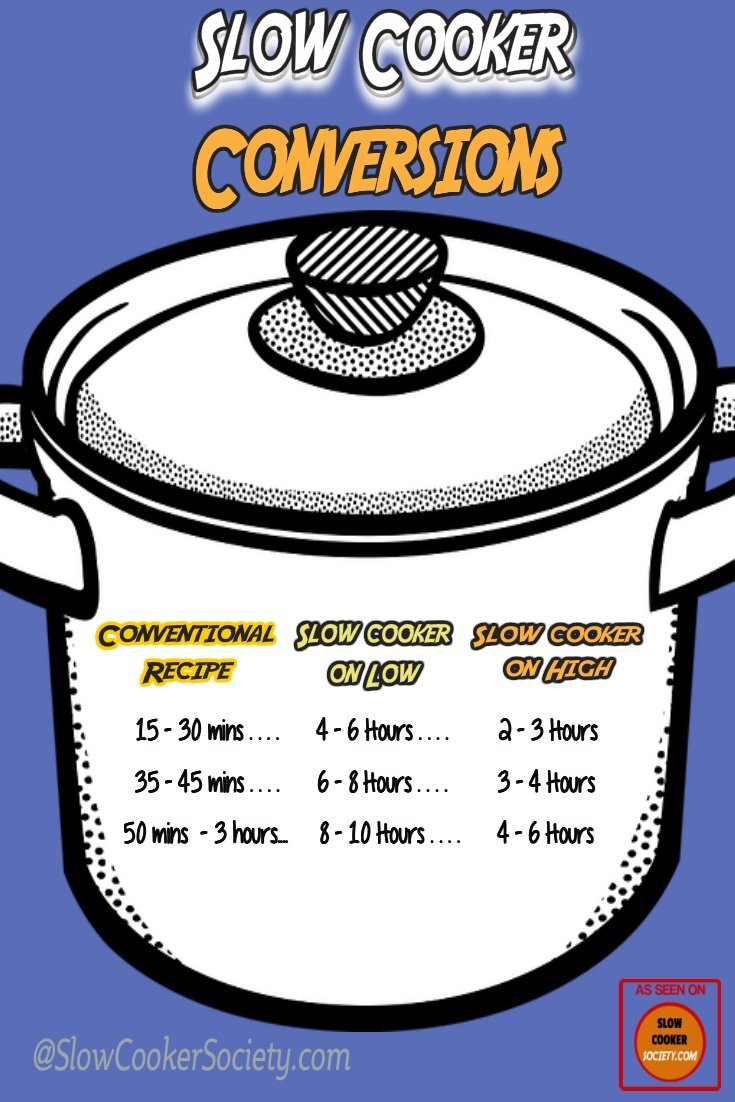 Crock Pot Time Conversion Conventional to Slow Cooker. @slowcookersociety
